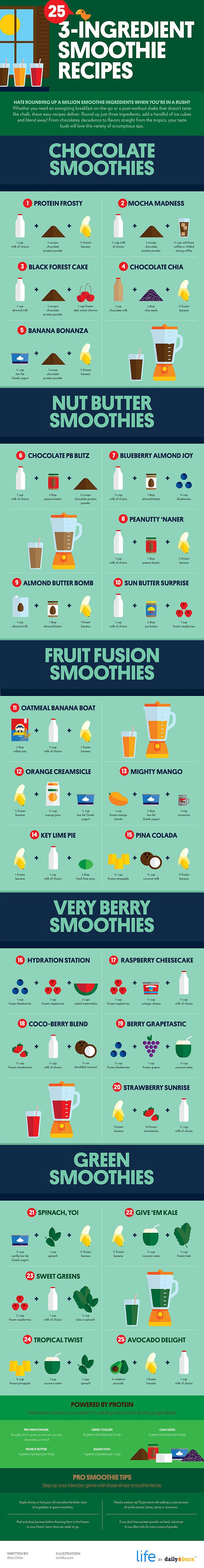 25 smoothie recipes